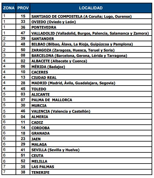 Examenes de oposiciones lugar hora y aula donde se realizar 225 n las pruebas de las - Horario oficina correos madrid ...