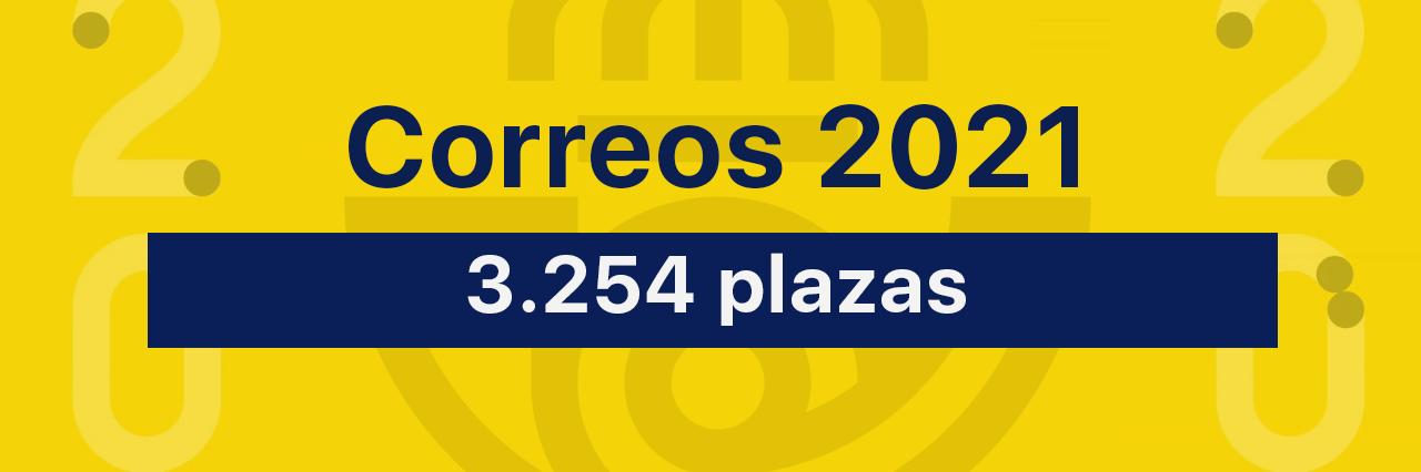 Oposiciones Correos 2021